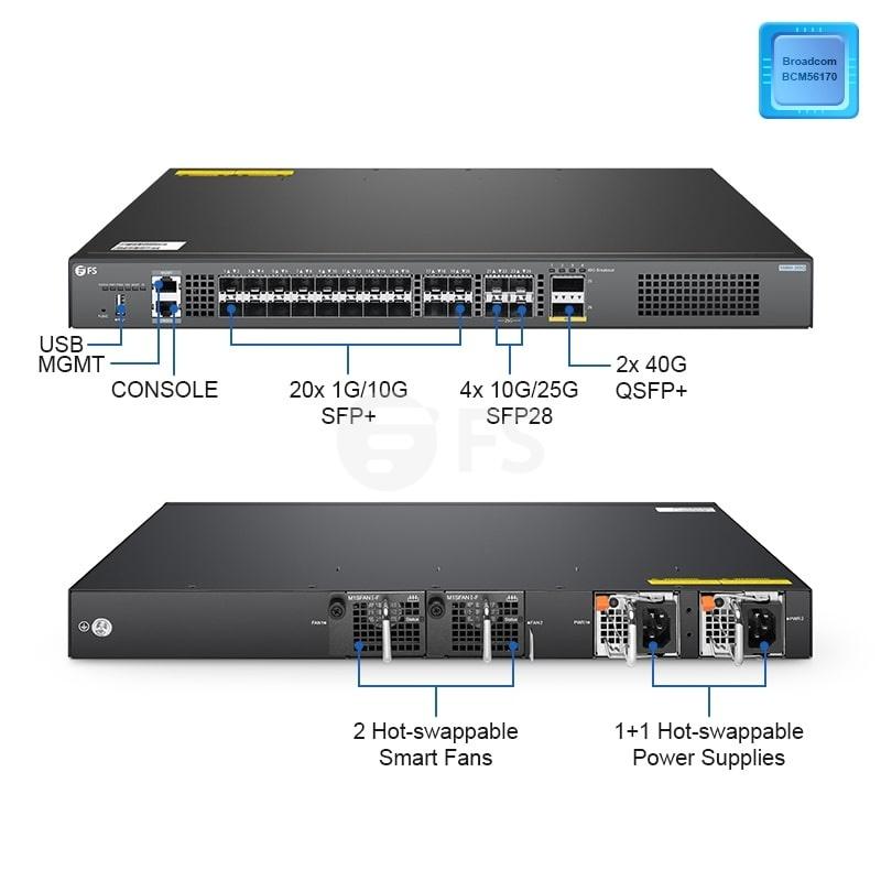 S5860-20SQ Switch