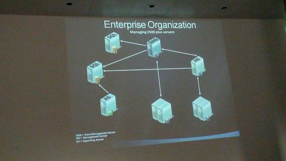 2009-06-03 - Microsoft System Center Event - 025