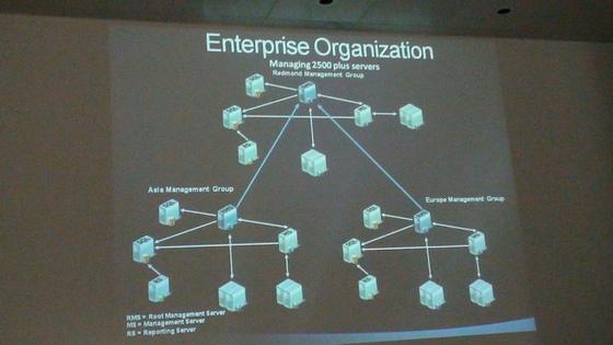 2009-06-03 - Microsoft System Center Event - 028